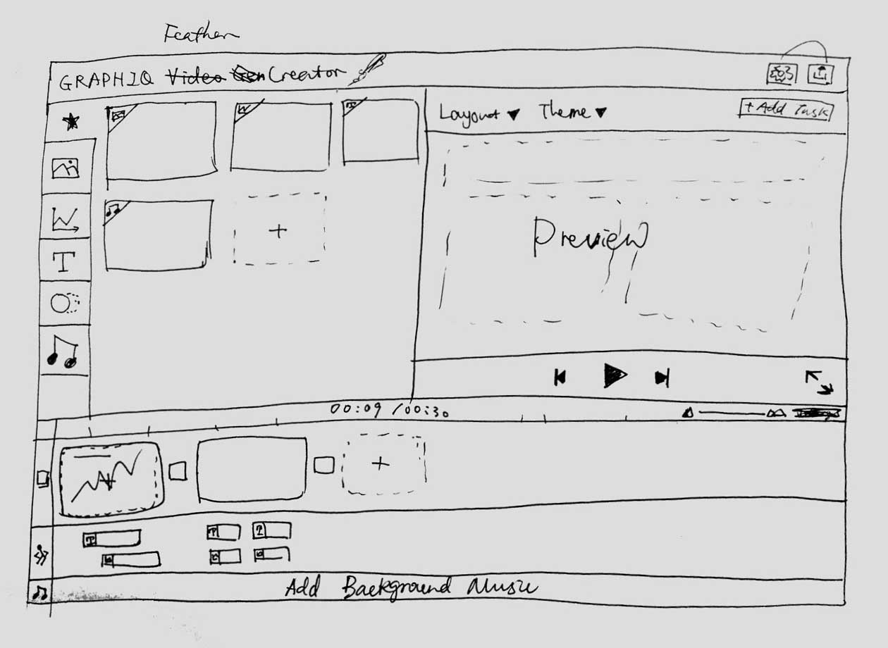 Graphiq Wireframe